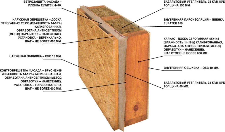 Как сделать теплее деревянный дом, в котором холодно.
